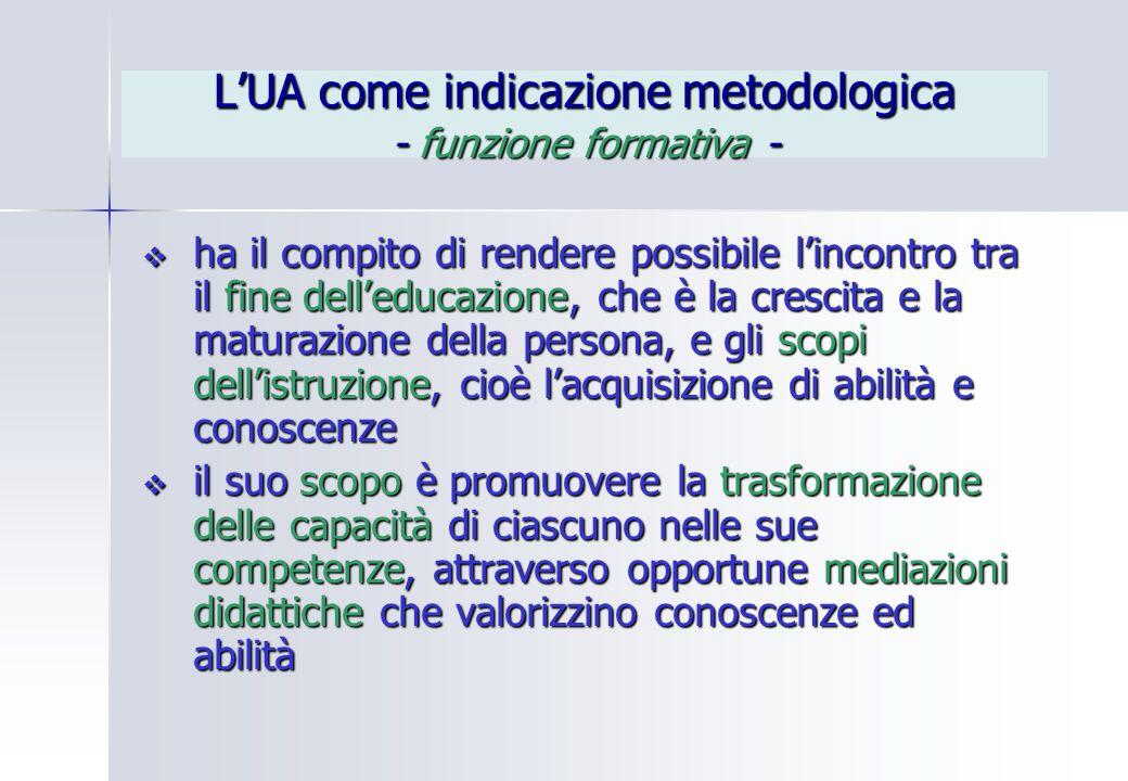 L'UA come indicazione metodologica - funzione formativa -