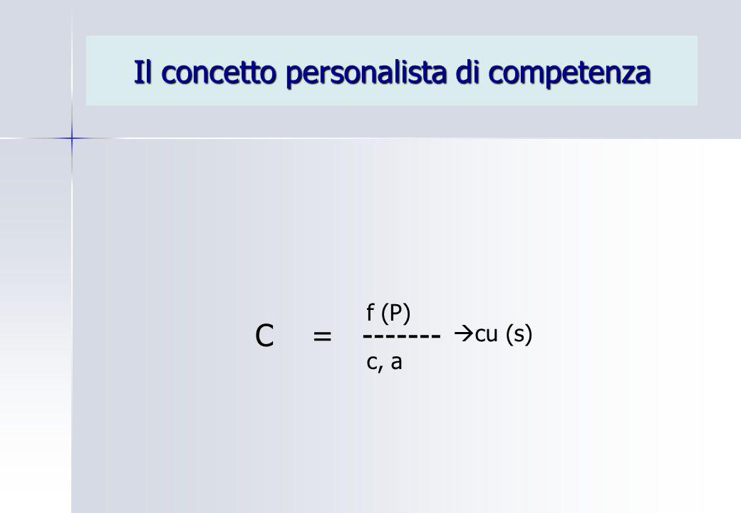 Il concetto personalista di competenza
