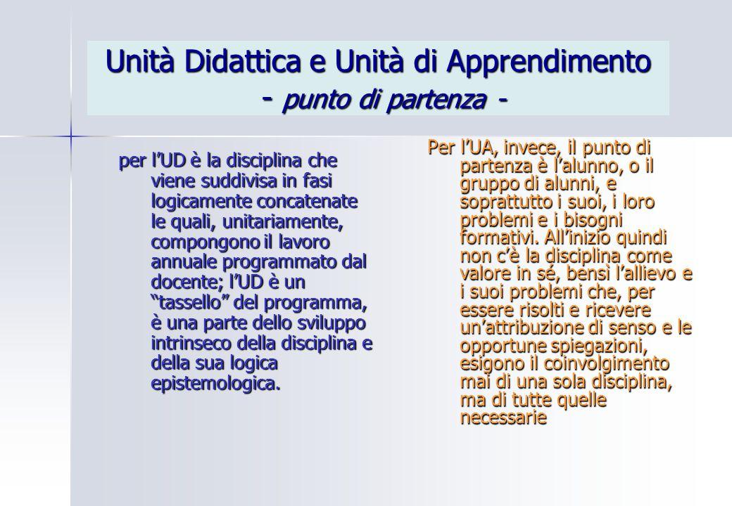 Unità Didattica e Unità di Apprendimento - punto di partenza -