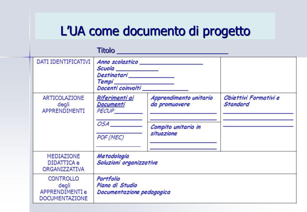 L'UA come documento di progetto