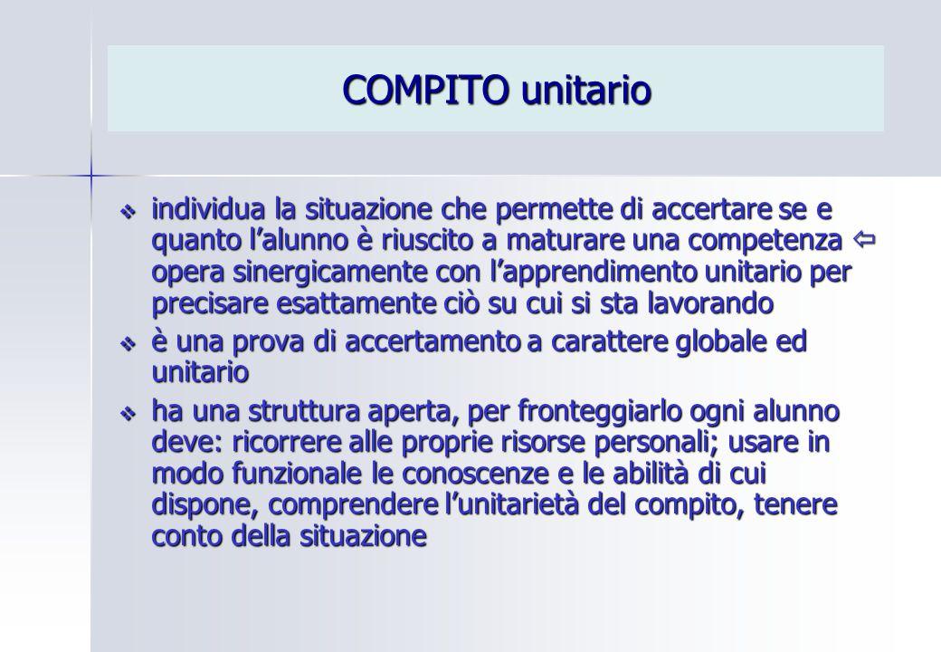 COMPITO unitario