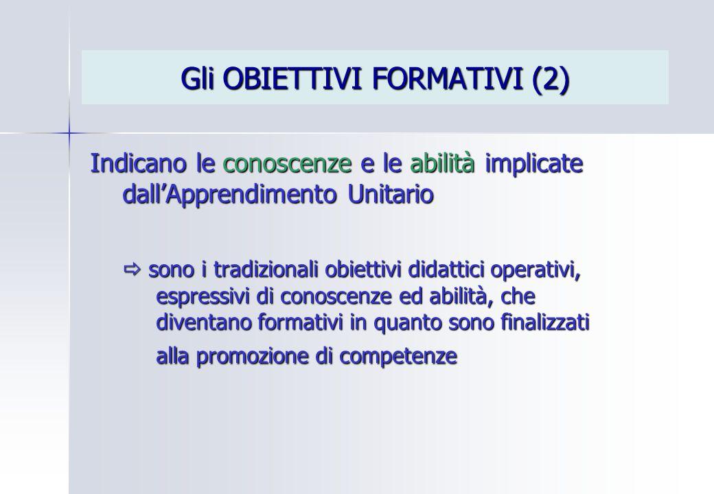 Gli OBIETTIVI FORMATIVI (2)