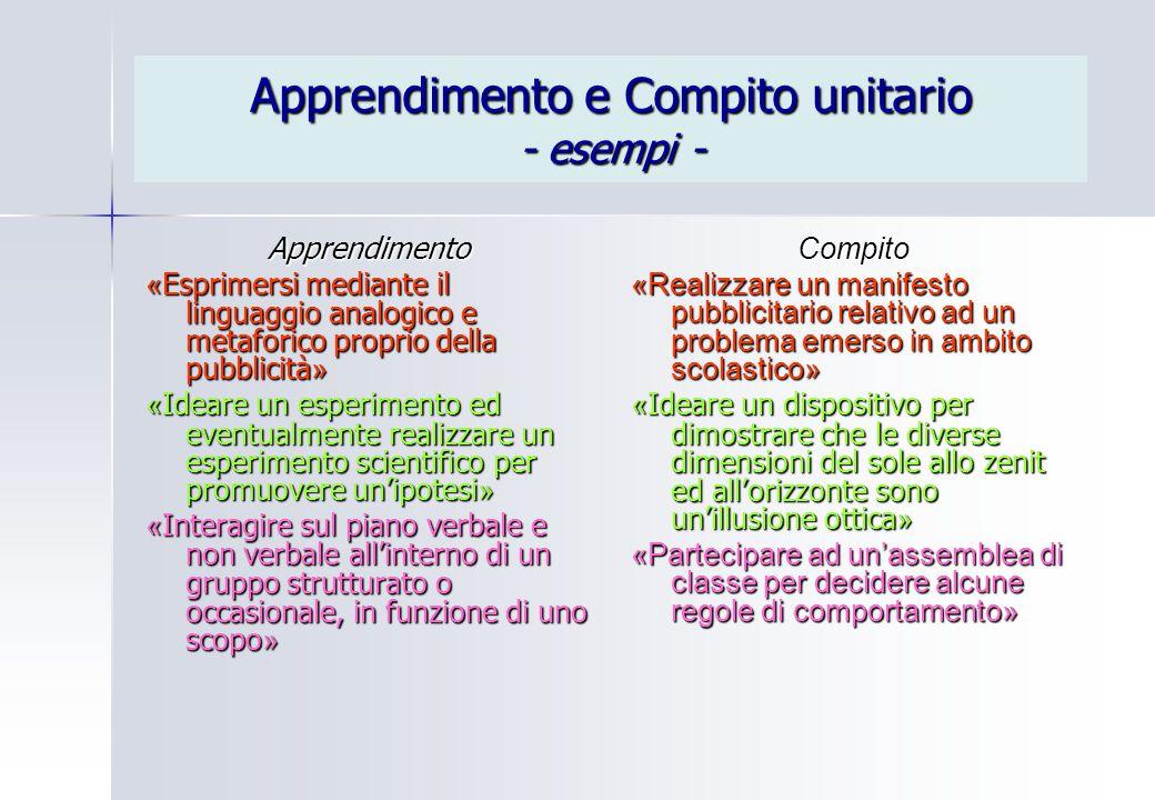 Apprendimento e Compito unitario - esempi -