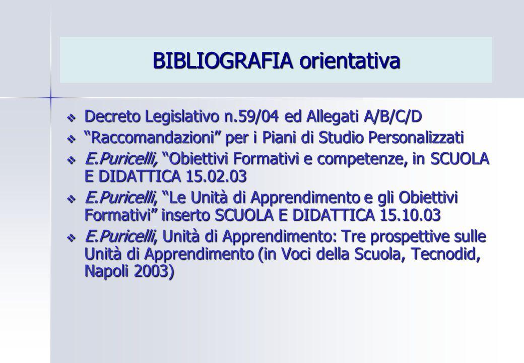 BIBLIOGRAFIA orientativa