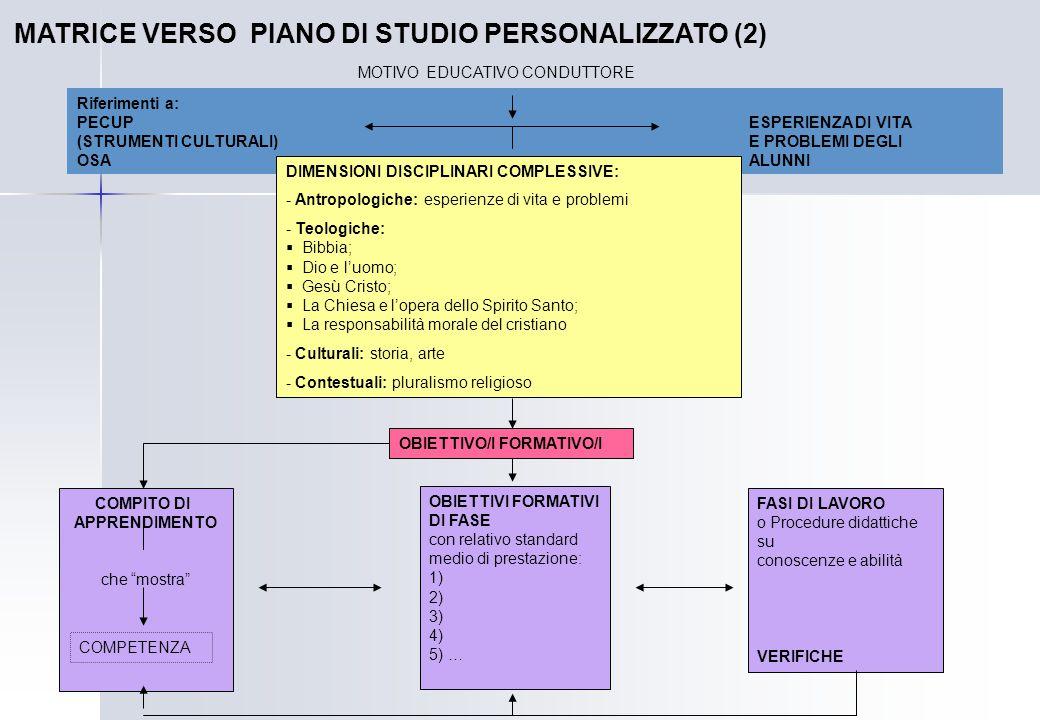 MATRICE VERSO PIANO DI STUDIO PERSONALIZZATO (2)