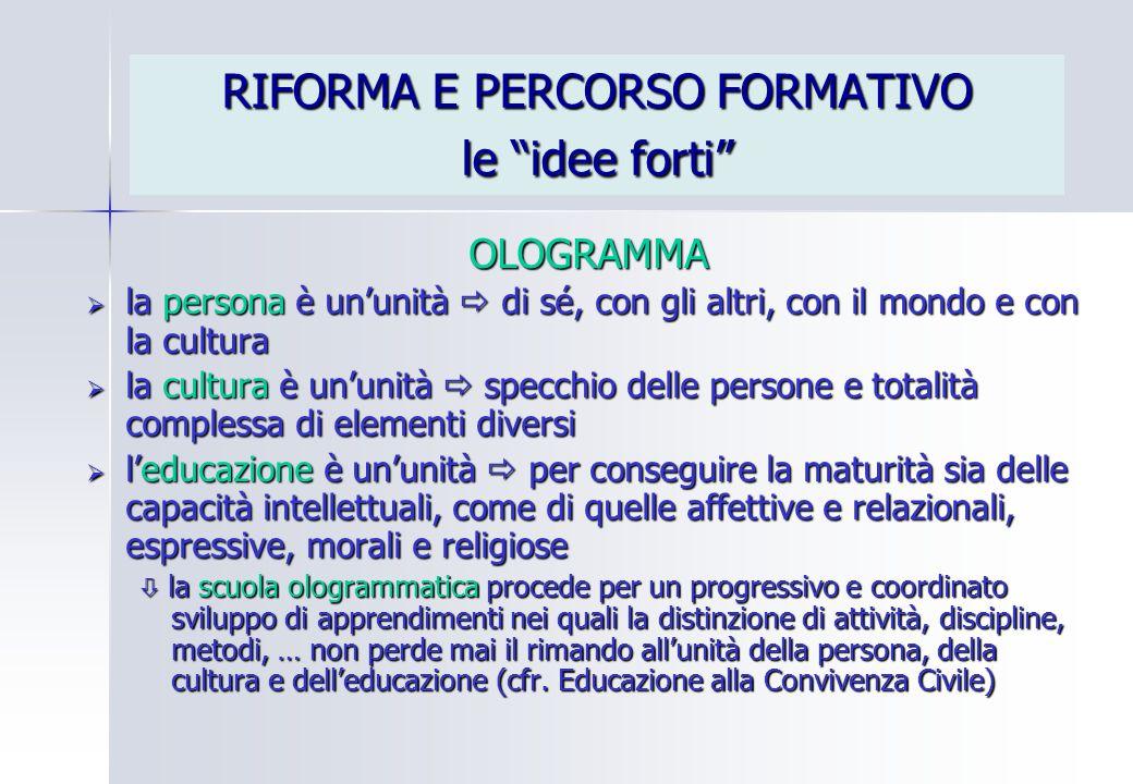 RIFORMA E PERCORSO FORMATIVO le idee forti