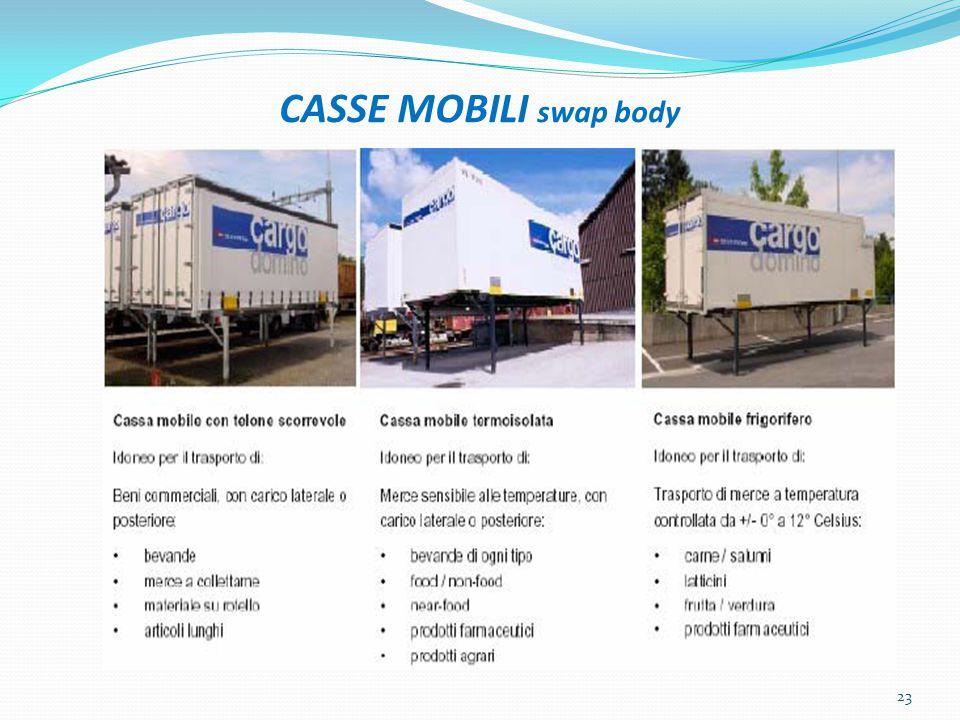 CASSE MOBILI swap body