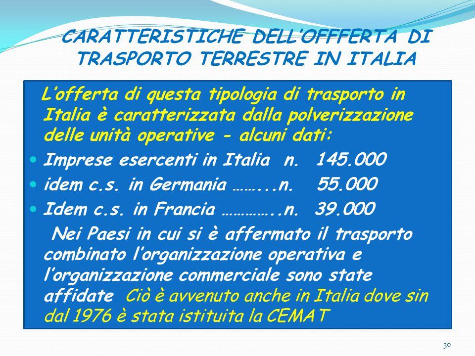CARATTERISTICHE DELL'OFFFERTA DI TRASPORTO TERRESTRE IN ITALIA