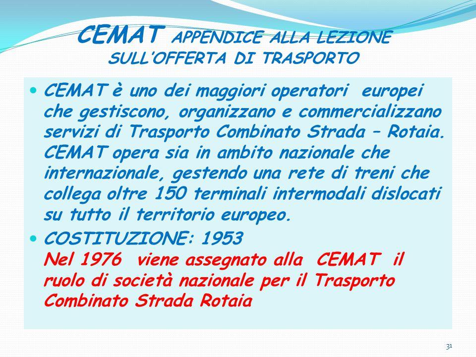 CEMAT APPENDICE ALLA LEZIONE SULL'OFFERTA DI TRASPORTO