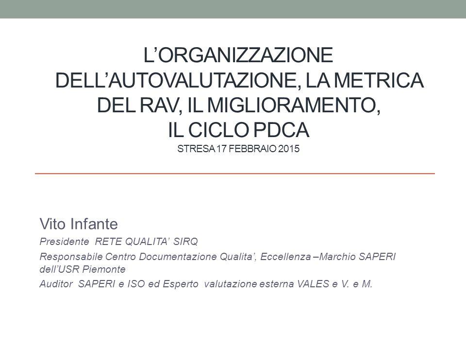 L'organizzazione dell'autovalutazione, la metrica del rav, il miglioramento, il ciclo pdca stresa 17 febbraio 2015