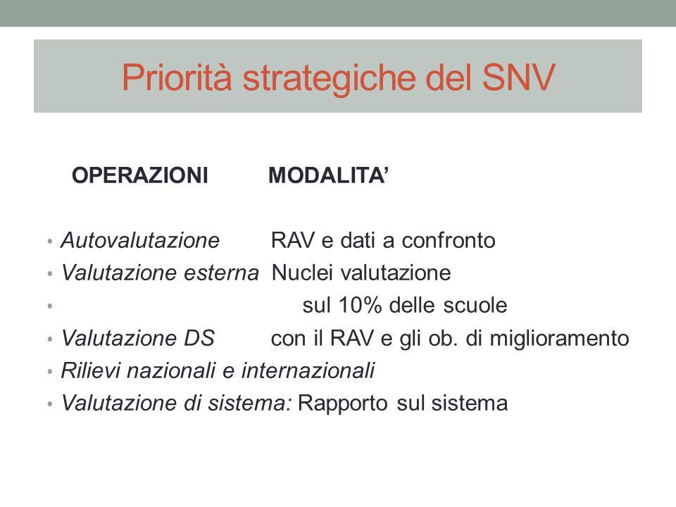 Priorità strategiche del SNV