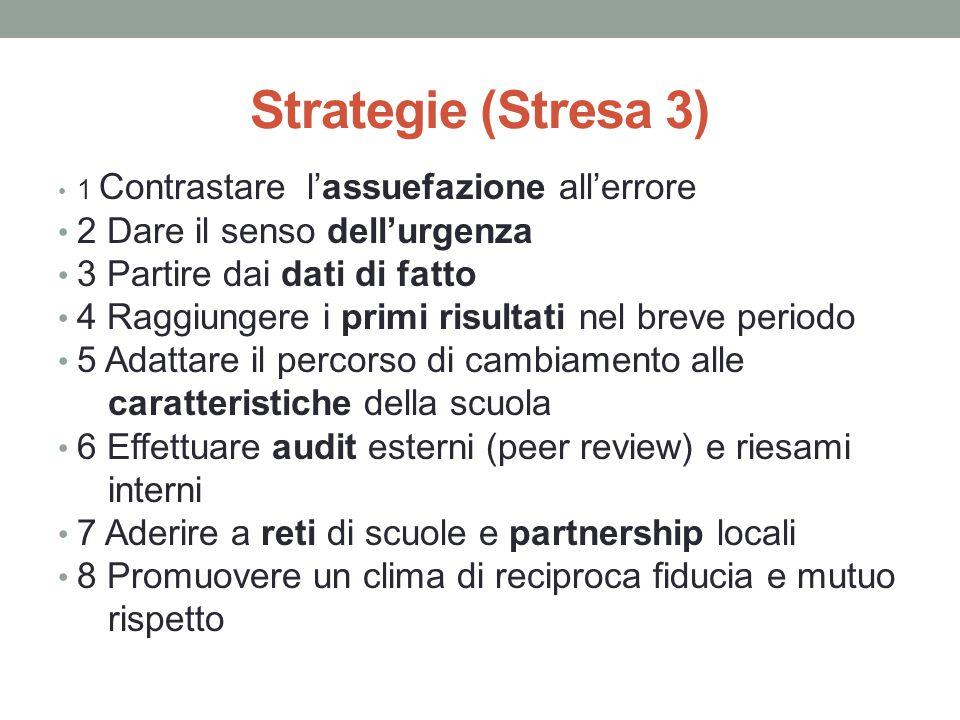 Strategie (Stresa 3) 2 Dare il senso dell'urgenza