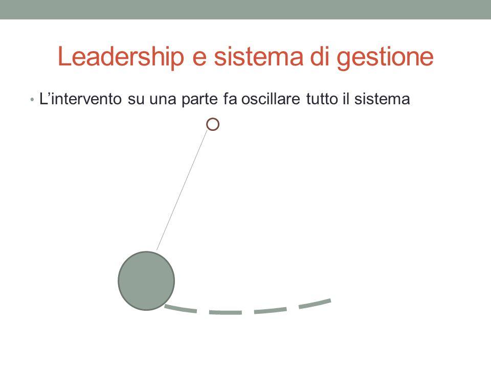 Leadership e sistema di gestione