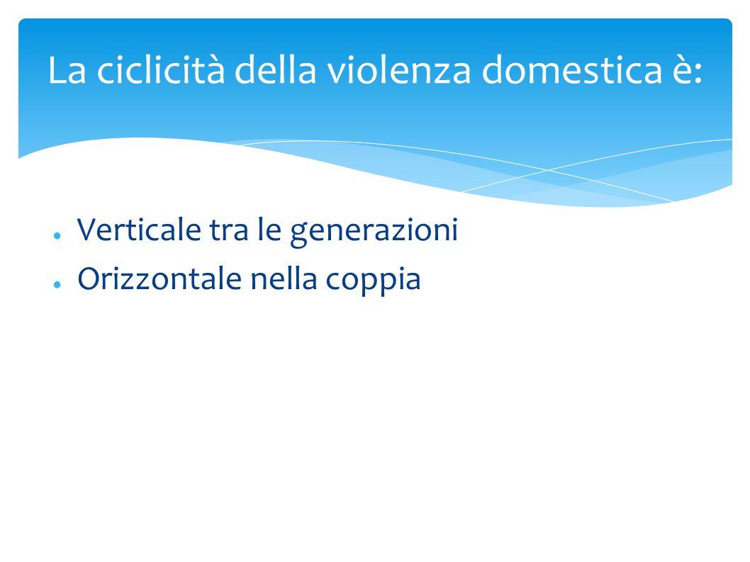 La ciclicità della violenza domestica è: