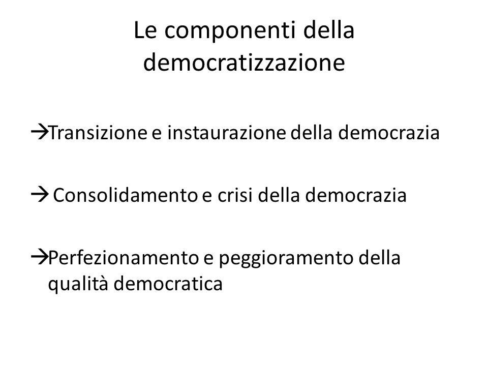 Le componenti della democratizzazione