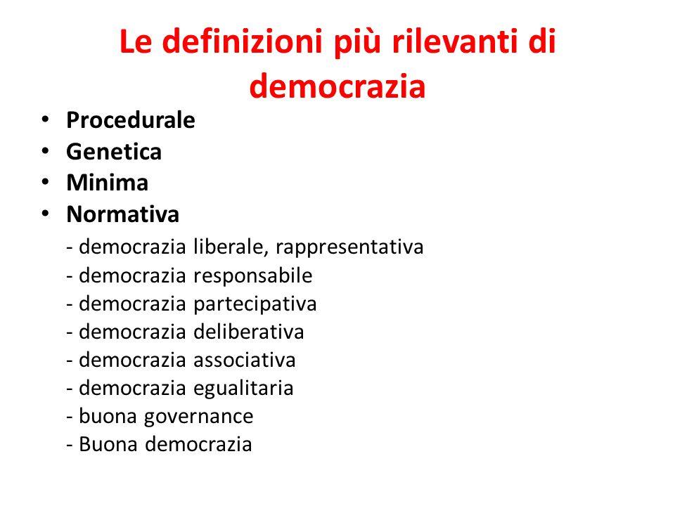 Le definizioni più rilevanti di democrazia