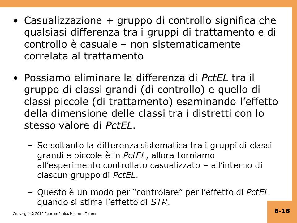 Casualizzazione + gruppo di controllo significa che qualsiasi differenza tra i gruppi di trattamento e di controllo è casuale – non sistematicamente correlata al trattamento