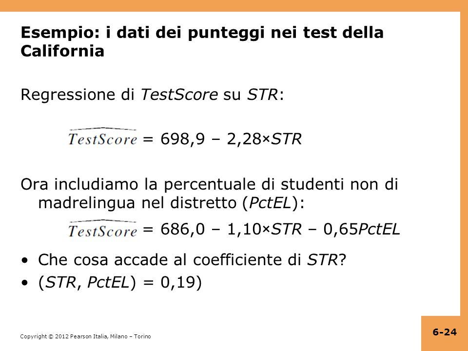 Esempio: i dati dei punteggi nei test della California