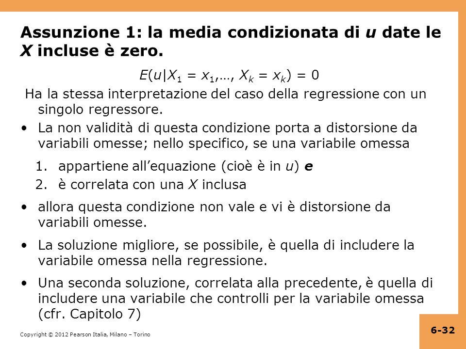 Assunzione 1: la media condizionata di u date le X incluse è zero.