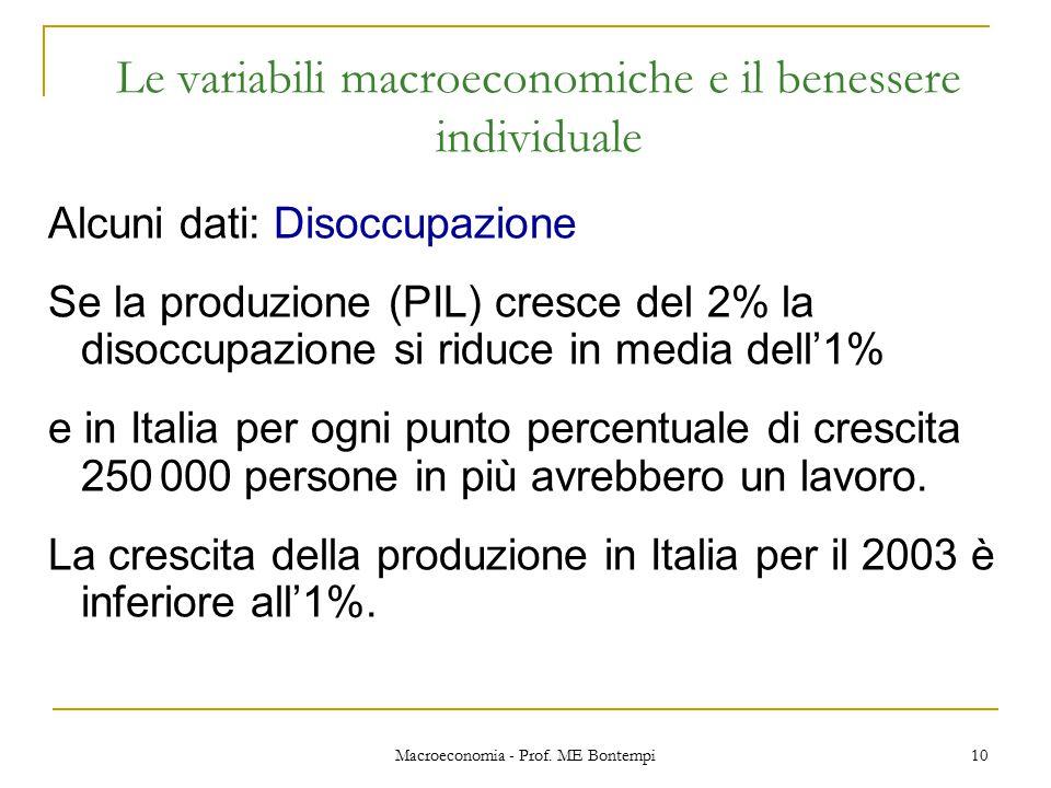 Le variabili macroeconomiche e il benessere individuale