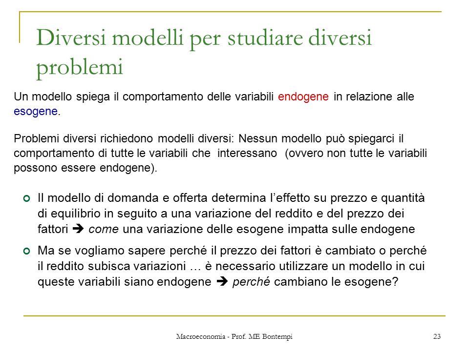 Diversi modelli per studiare diversi problemi