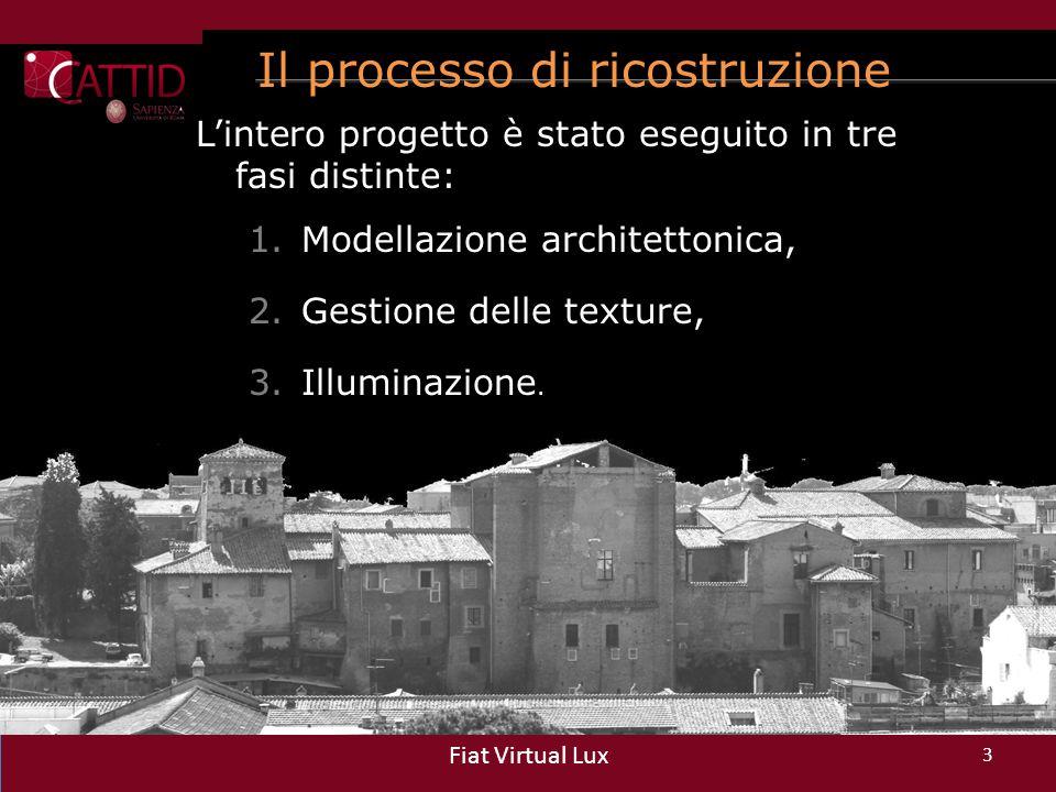 Il processo di ricostruzione