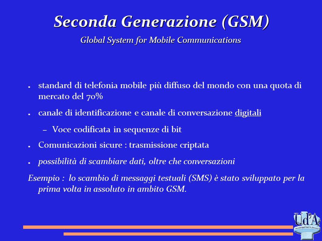 Seconda Generazione (GSM)