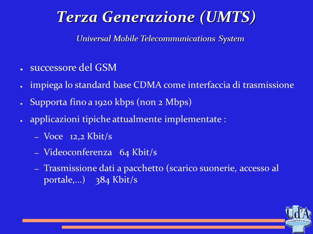 Terza Generazione (UMTS)