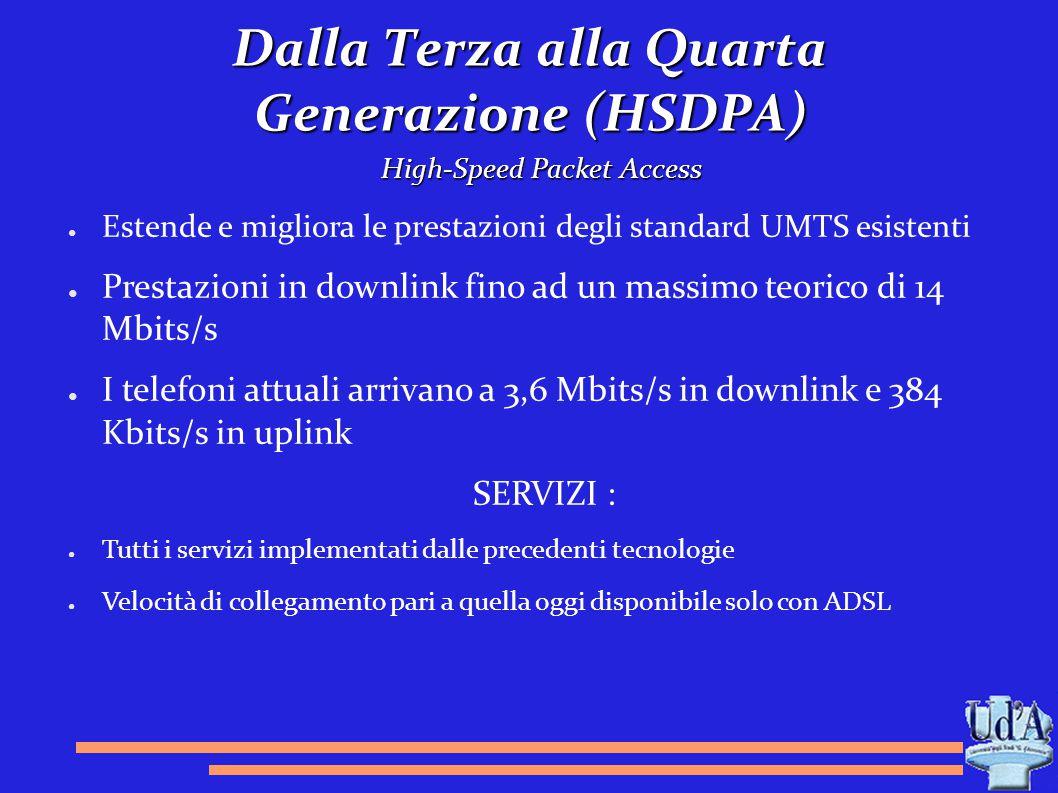 Dalla Terza alla Quarta Generazione (HSDPA)
