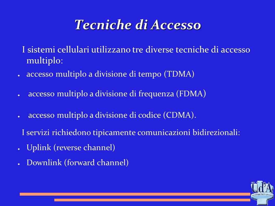 Tecniche di Accesso I sistemi cellulari utilizzano tre diverse tecniche di accesso multiplo: accesso multiplo a divisione di tempo (TDMA)