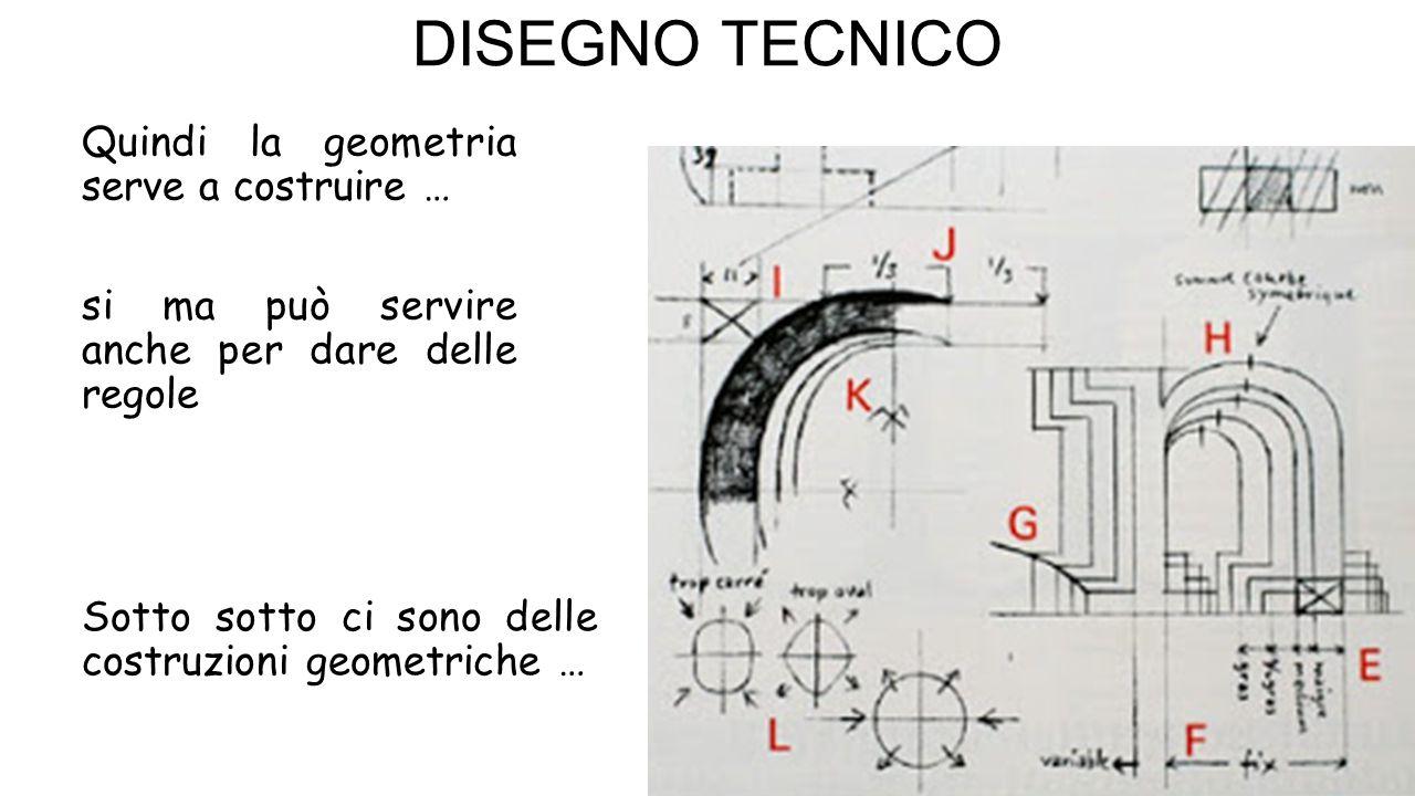 DISEGNO TECNICO Quindi la geometria serve a costruire …