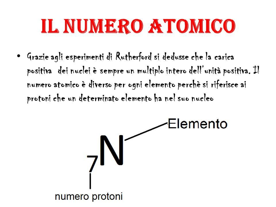 Il numero atomico