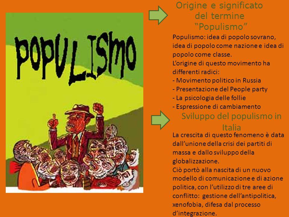 Origine e significato del termine Populismo