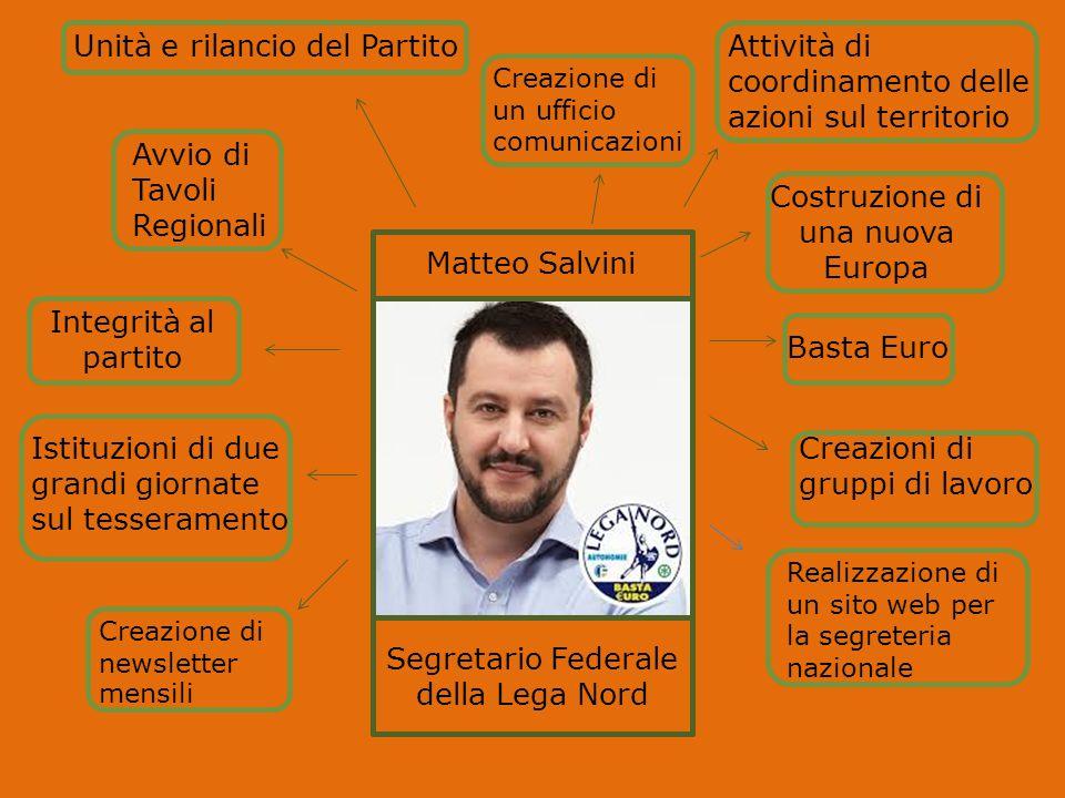 Segretario Federale della Lega Nord