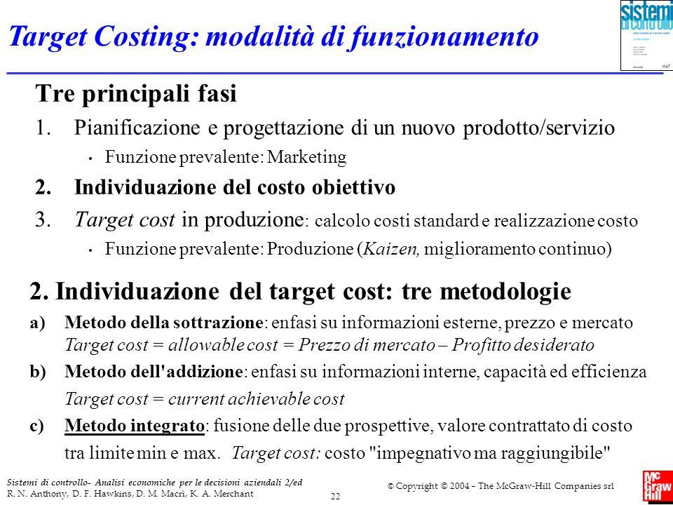 Target Costing: modalità di funzionamento