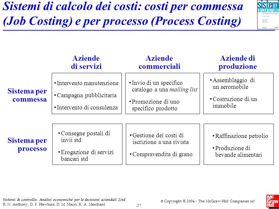 Sistemi di calcolo dei costi: costi per commessa (Job Costing) e per processo (Process Costing)