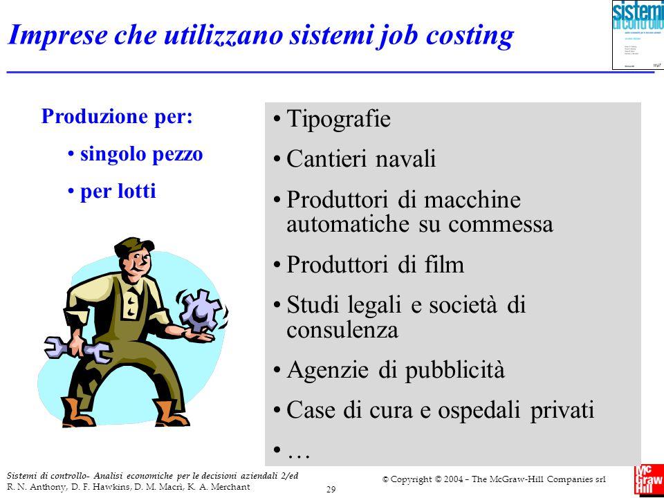 Imprese che utilizzano sistemi job costing