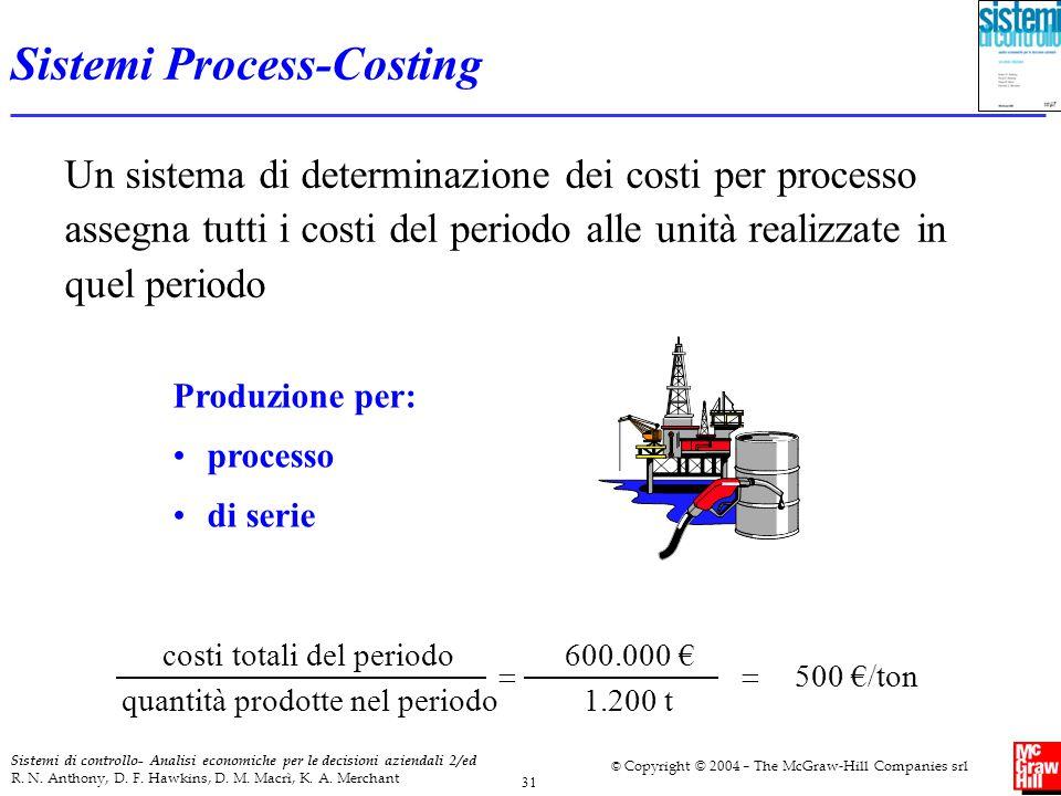 Sistemi Process-Costing