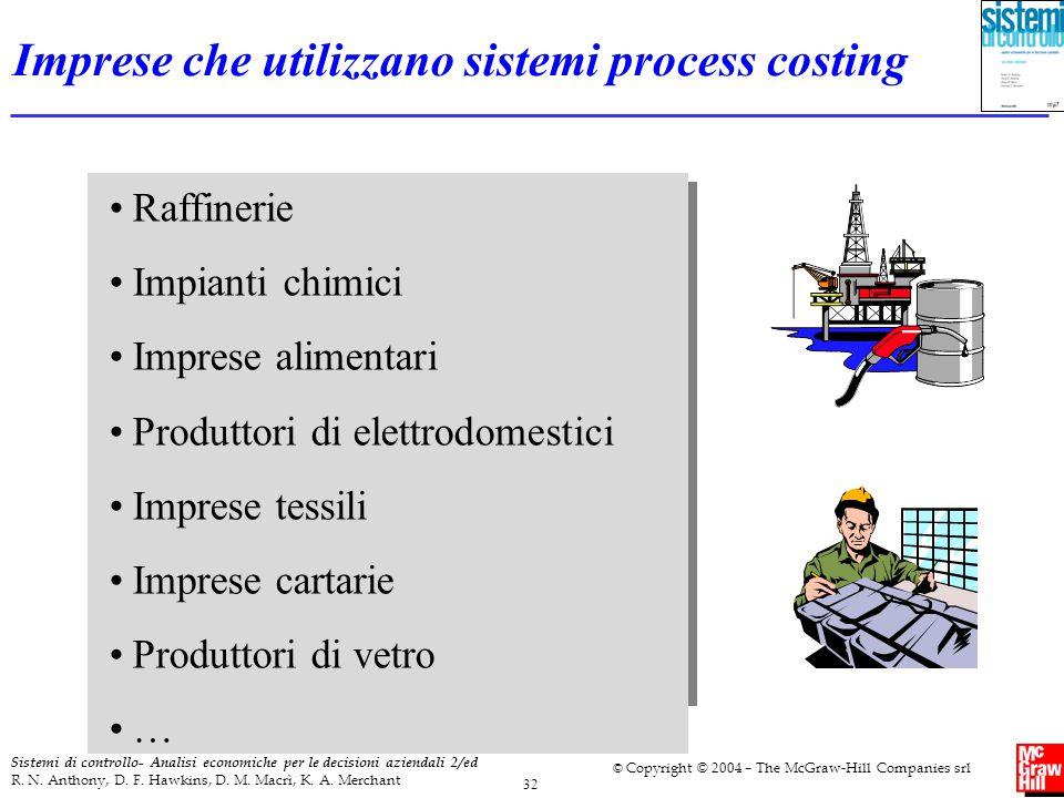 Imprese che utilizzano sistemi process costing