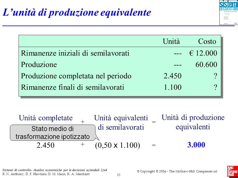 L'unità di produzione equivalente