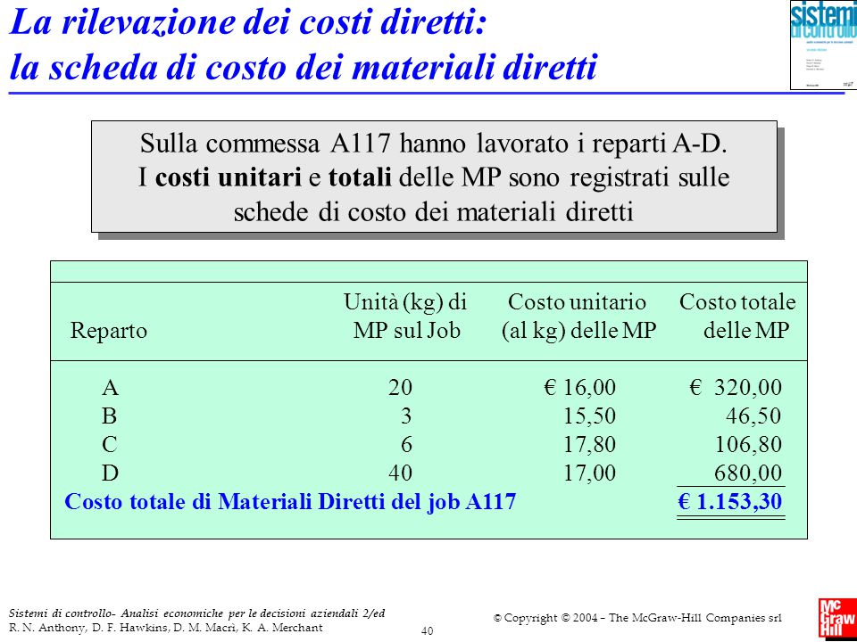 La rilevazione dei costi diretti: la scheda di costo dei materiali diretti
