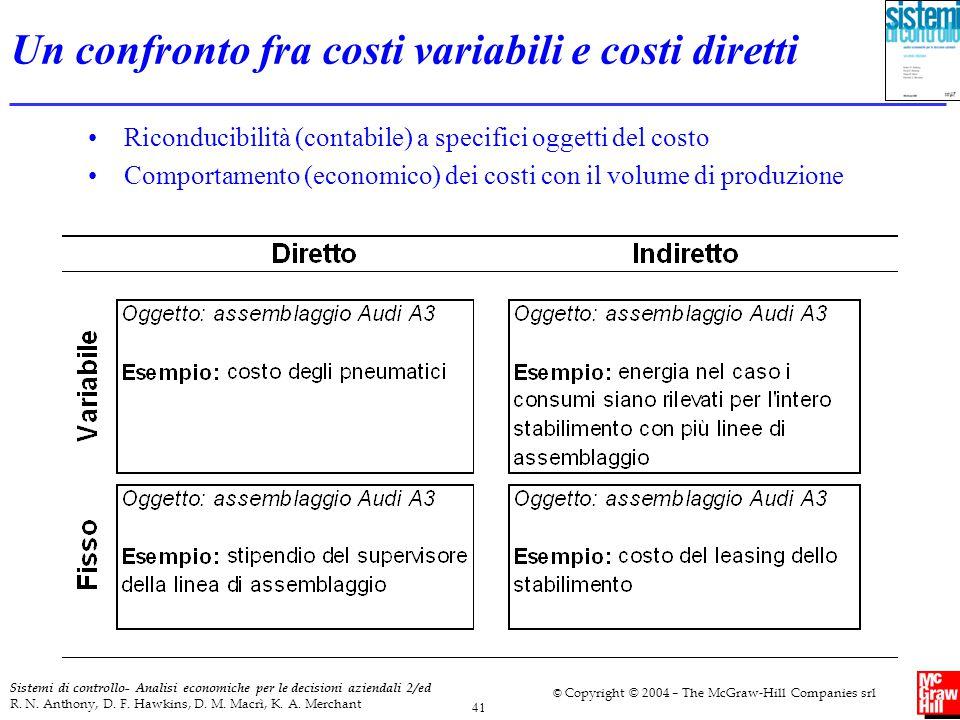 Un confronto fra costi variabili e costi diretti