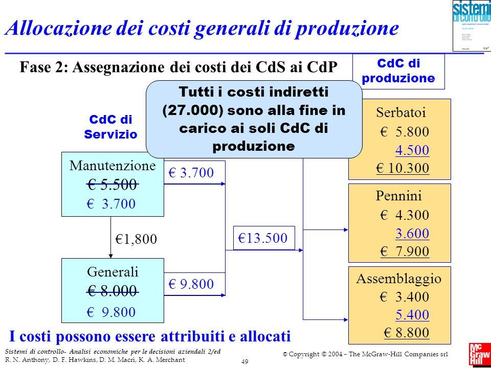 Allocazione dei costi generali di produzione