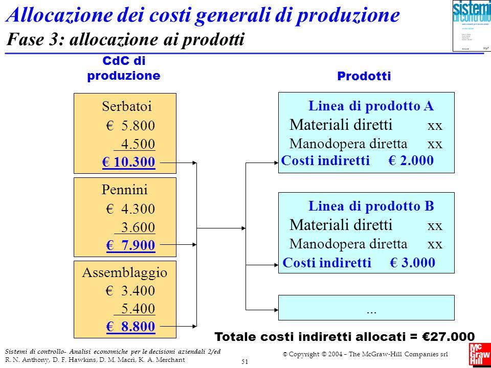 Allocazione dei costi generali di produzione Fase 3: allocazione ai prodotti