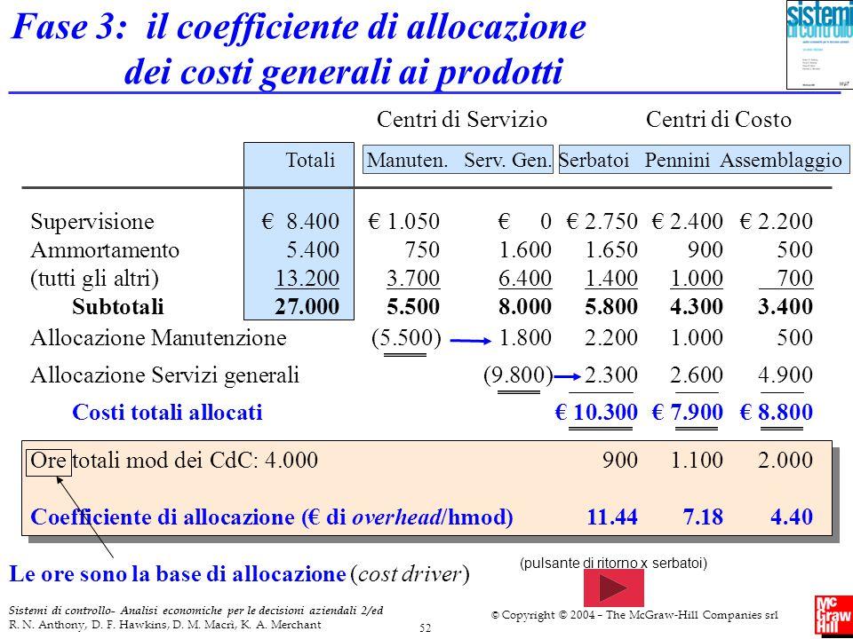 Fase 3: il coefficiente di allocazione dei costi generali ai prodotti