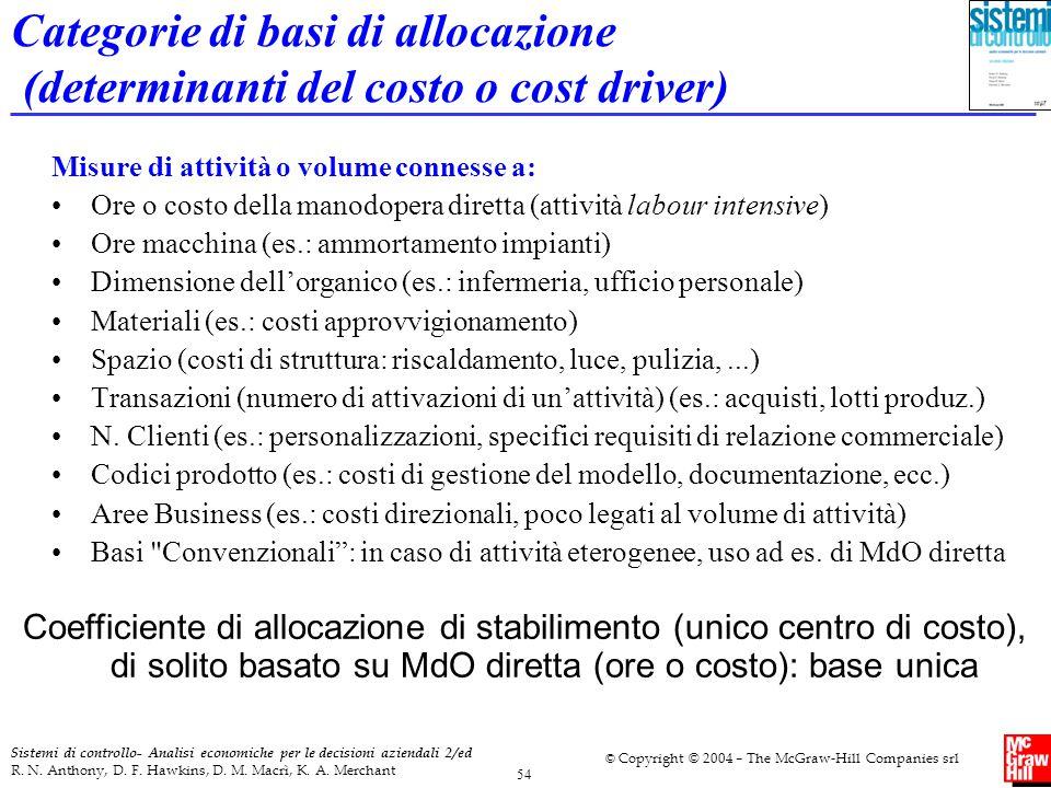 Categorie di basi di allocazione (determinanti del costo o cost driver)
