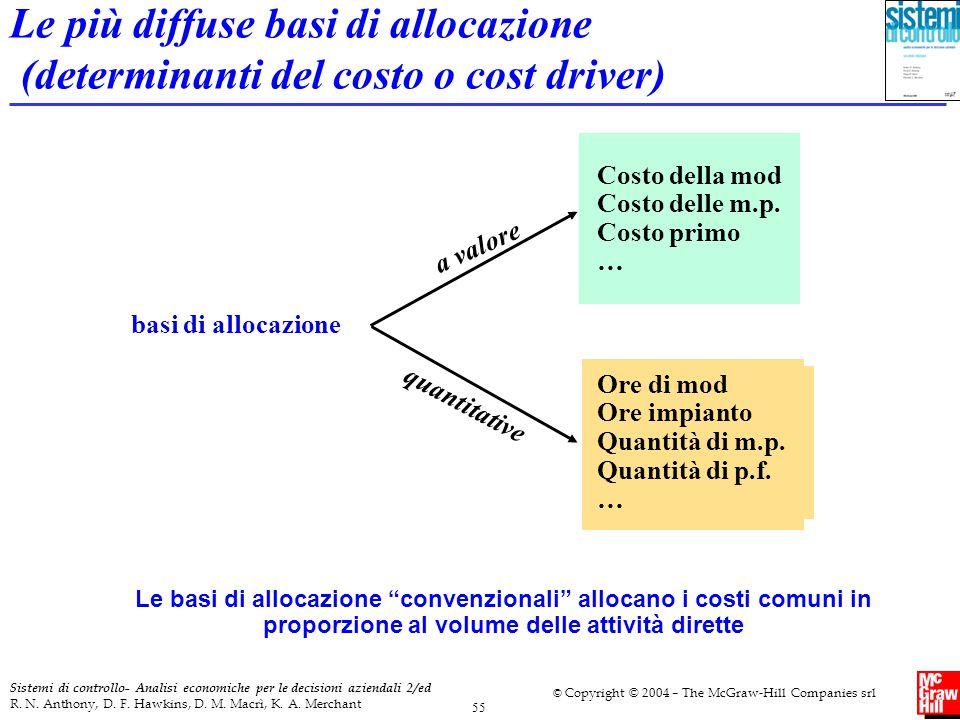 Le più diffuse basi di allocazione (determinanti del costo o cost driver)