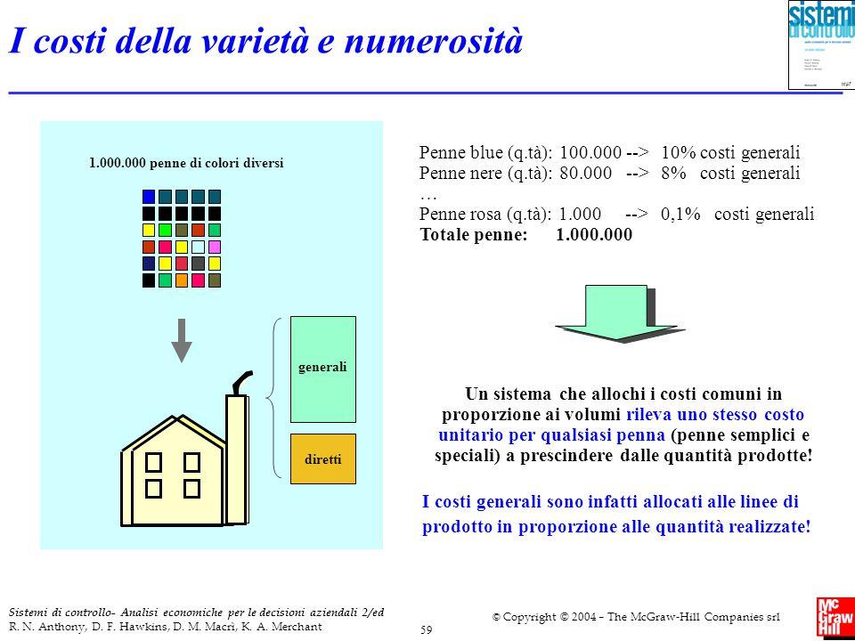 I costi della varietà e numerosità