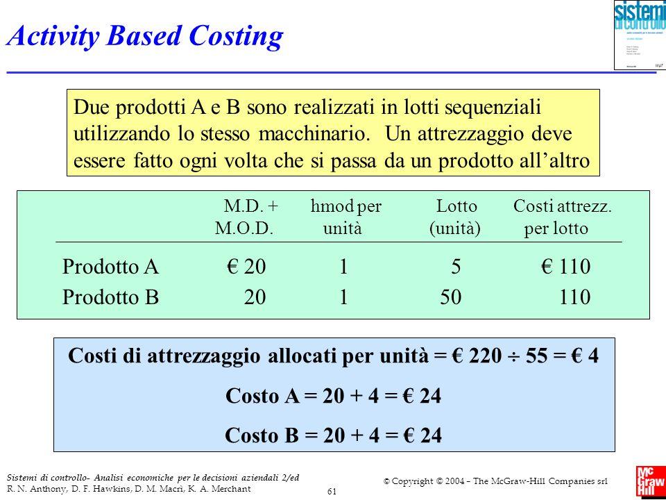 Costi di attrezzaggio allocati per unità = € 220  55 = € 4