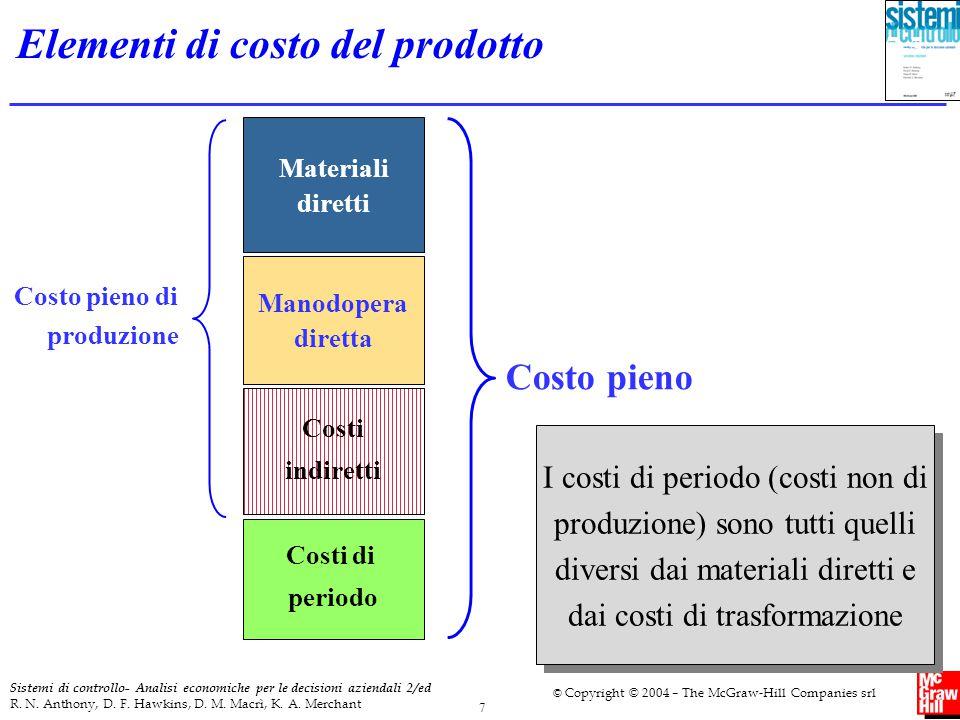 Elementi di costo del prodotto